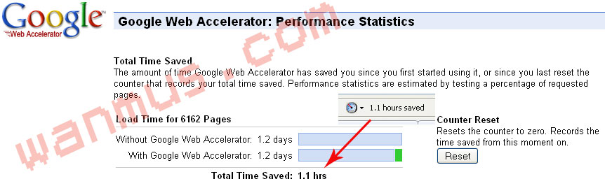 google-web-accelerator-performance